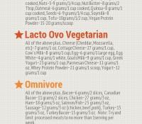 High Protein Breakfast Ideas for Vegans, Vegetarians, & Omnivores