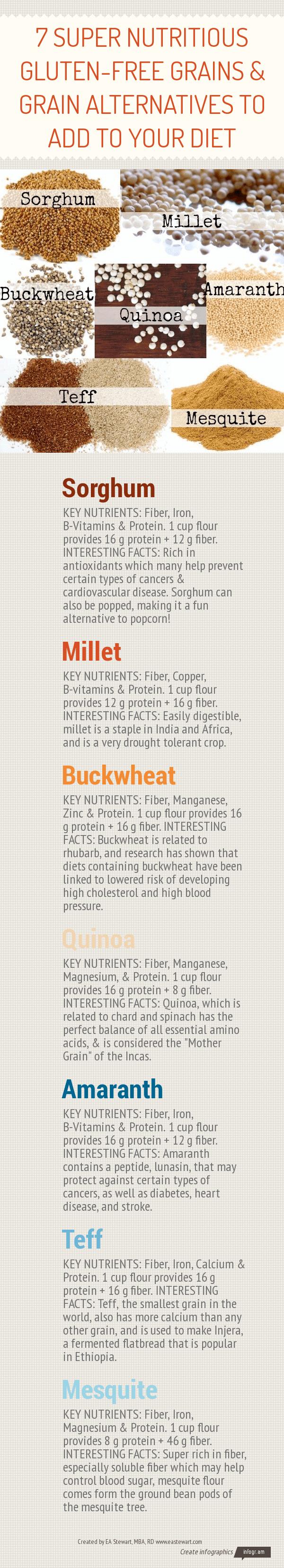 7 Super Nutritious Gluten-Free Grains and Grain Alternatives