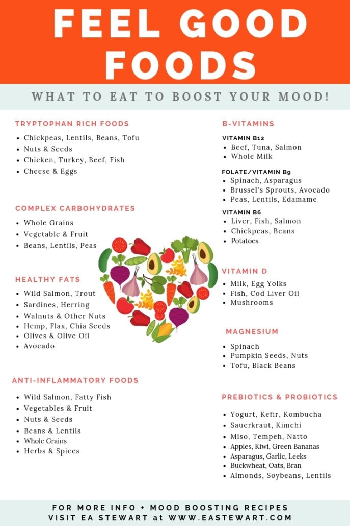 Mood Boosting Foods Infographic