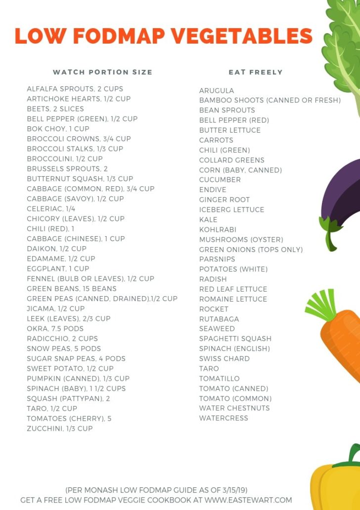 low FODMAP vegetables printable list