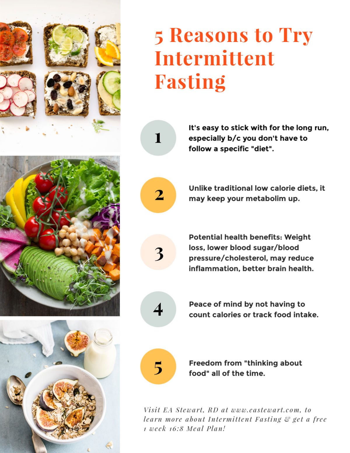 Intermittent Fasting 101 A Free 16 8 Meal Plan Ea Stewart Spicy Rd Nutrition