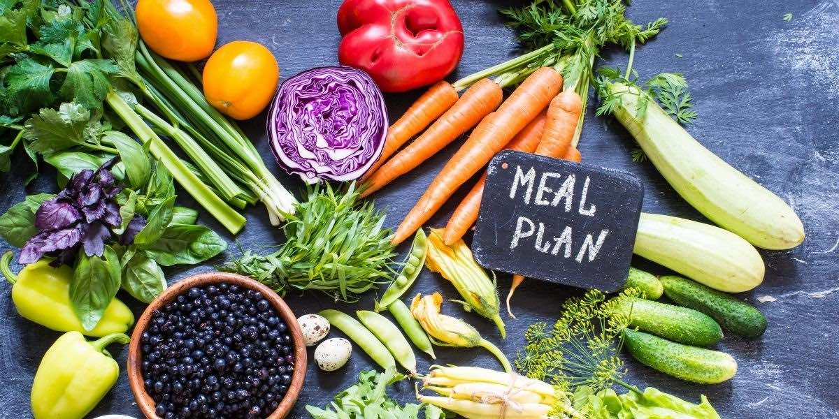 How to Meal Plan - groceries on a chalkboard background,