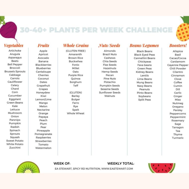 Colorful graphic for keeping track of how many plant based foods you eat every week.