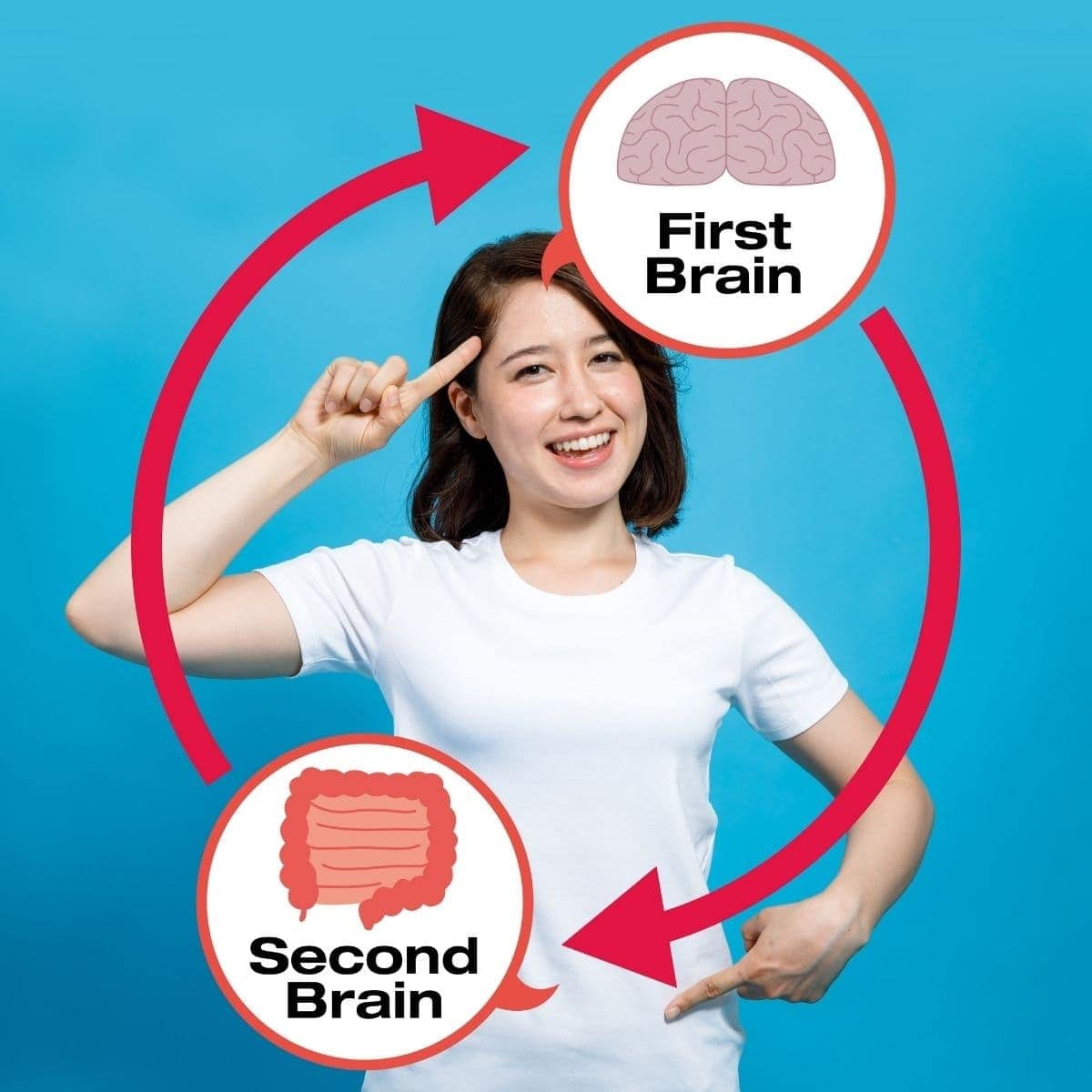 Illustration of the gut brain axis with a photo of a woman and text overlay:
